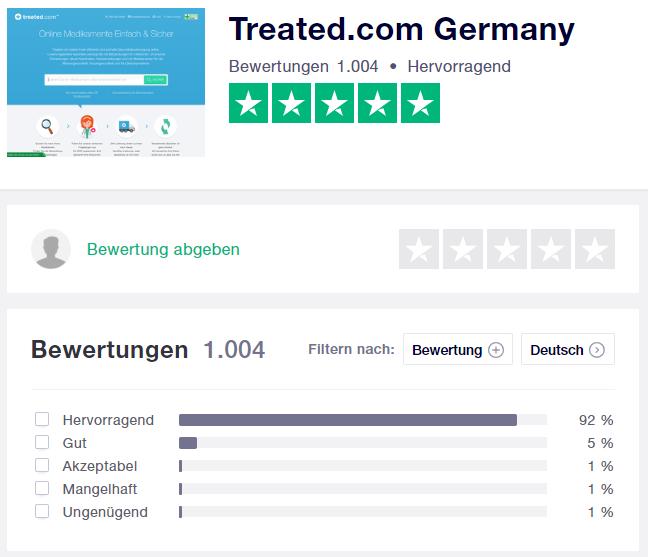 Treated.com Erfahrungsberichte bei Trustpilot