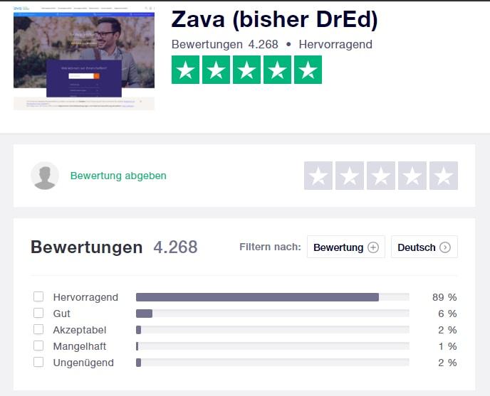 Erfahrungsberichte über Zava (DrEd)