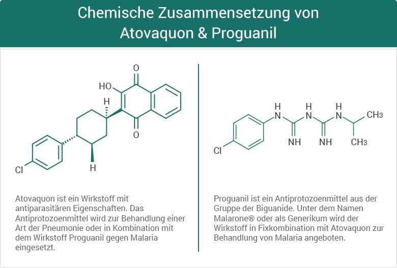 Atoquavon & Proguanil hydrochlorid